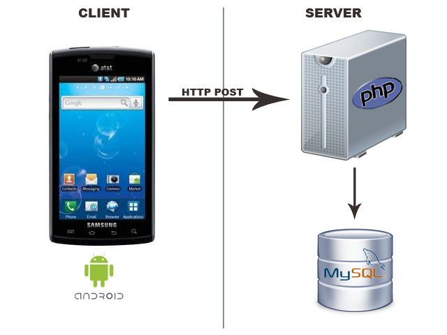 Register.php+script